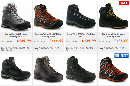 Shoes for gorge walking